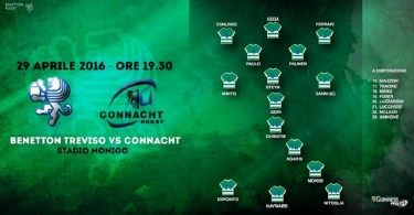 2016429benetton-connacht