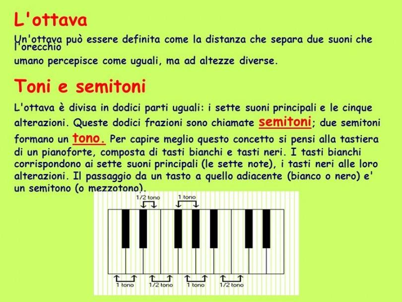 Un ottava può essere definita come la distanza che separa due suoni che l orecchio. umano percepisce come uguali, ma ad altezze diverse. Toni e semitoni. L ottava è divisa in dodici parti uguali: i sette suoni principali e le cinque alterazioni. Queste dodici frazioni sono chiamate semitoni; due semitoni formano un tono. Per capire meglio questo concetto si pensi alla tastiera di un pianoforte, composta di tasti bianchi e tasti neri. I tasti bianchi corrispondono ai sette suoni principali (le sette note), i tasti neri alle loro alterazioni. Il passaggio da un tasto a quello adiacente (bianco o nero) e un semitono (o mezzotono).