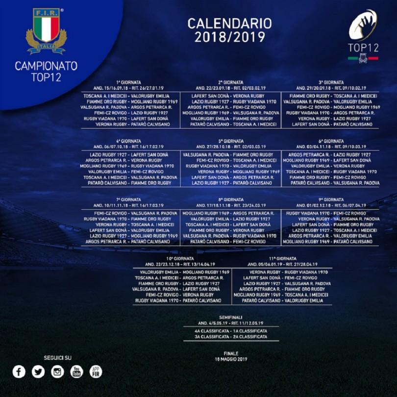 Calendario_TOP12_18-19