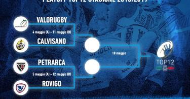 griglia_playoff_top12_2018-19